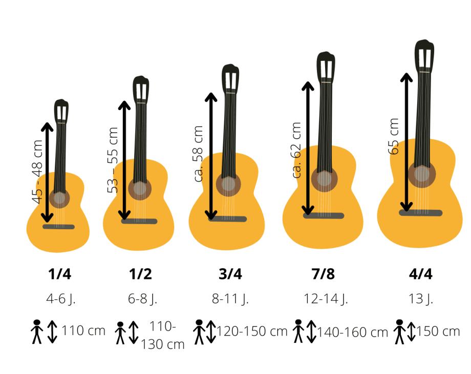 Gitarre passend für jedes Alter und jede Körpergröße